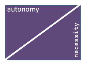 autonomynecessity