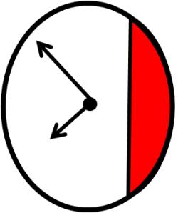 haematoma clock