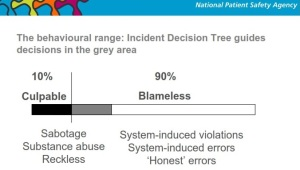 blamegraph1